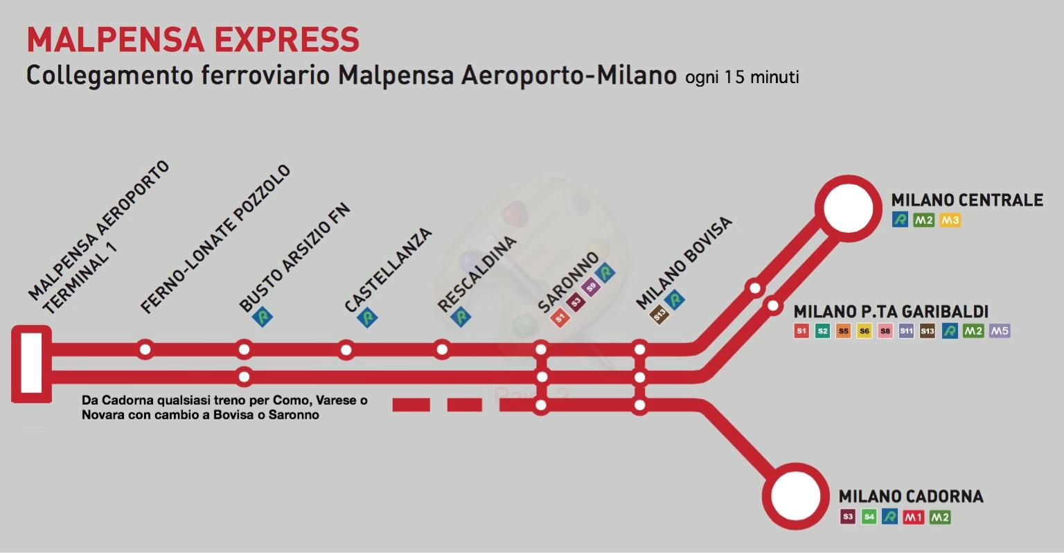 Nuovi prezzi malpensa express aeroportilombardi forum - Porta garibaldi malpensa terminal 2 ...
