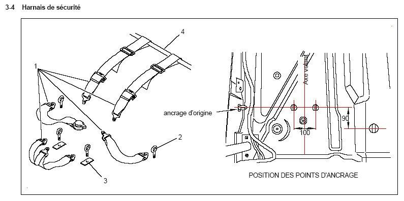 montage harnais 6 points netclub la sax 39 www saxo. Black Bedroom Furniture Sets. Home Design Ideas