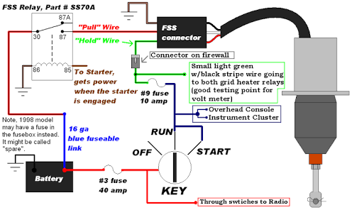 Fuel stop solenoid WOODWARD - Electrician Talk - Professional ...  Post Battery Disconnect Solenoid Wiring Diagram on