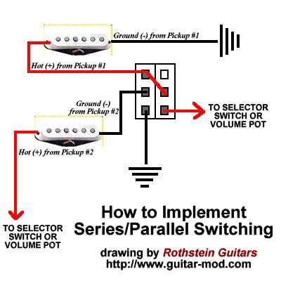 Humbucker Wiring Help - 3 Way Switch Options