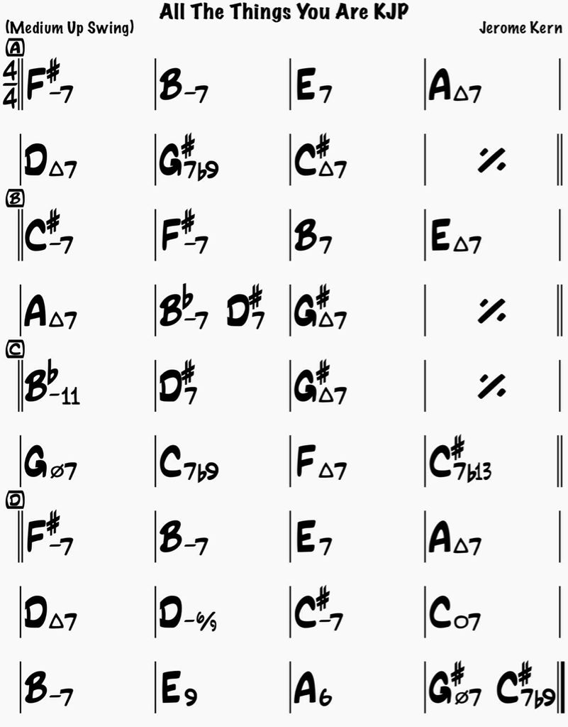 Convention for naming chords sharp or flat however with ireal youre forced to assign a fixed key signature to the chart if the composition has sections written in different key signatures i think hexwebz Gallery