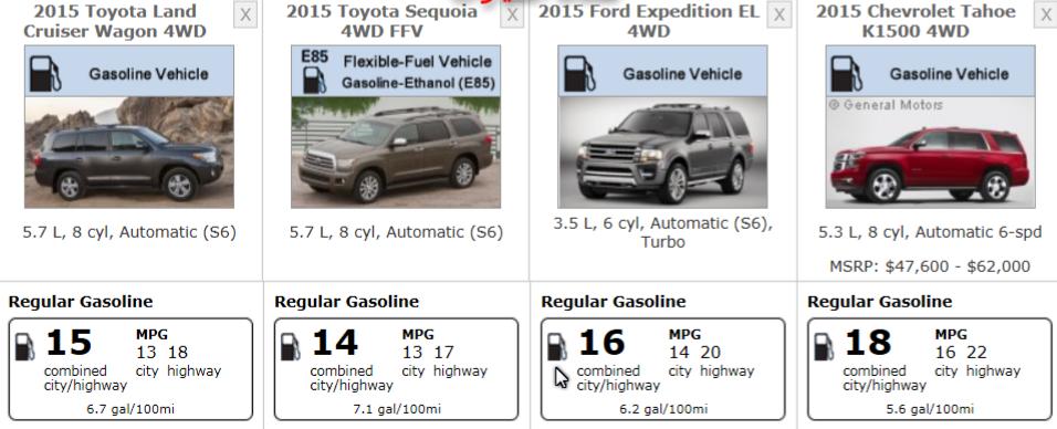 #أسعار_الوقود وطرق توفير الوقود والسيارات 312276b57d763d7beea95da233649b79.jpg