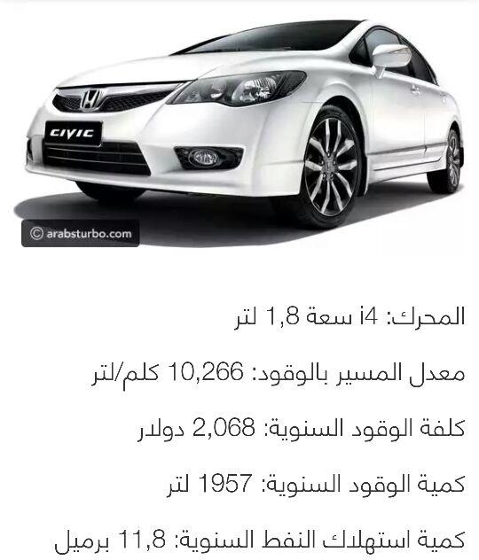 #أسعار_الوقود وطرق توفير الوقود والسيارات 33d4f512a4bf1ea7435ffbb5f37e6a84.jpg