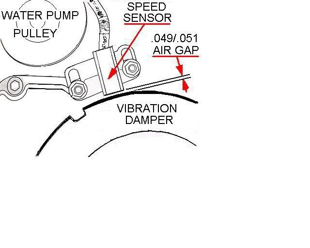 voltage reg tach pcm location