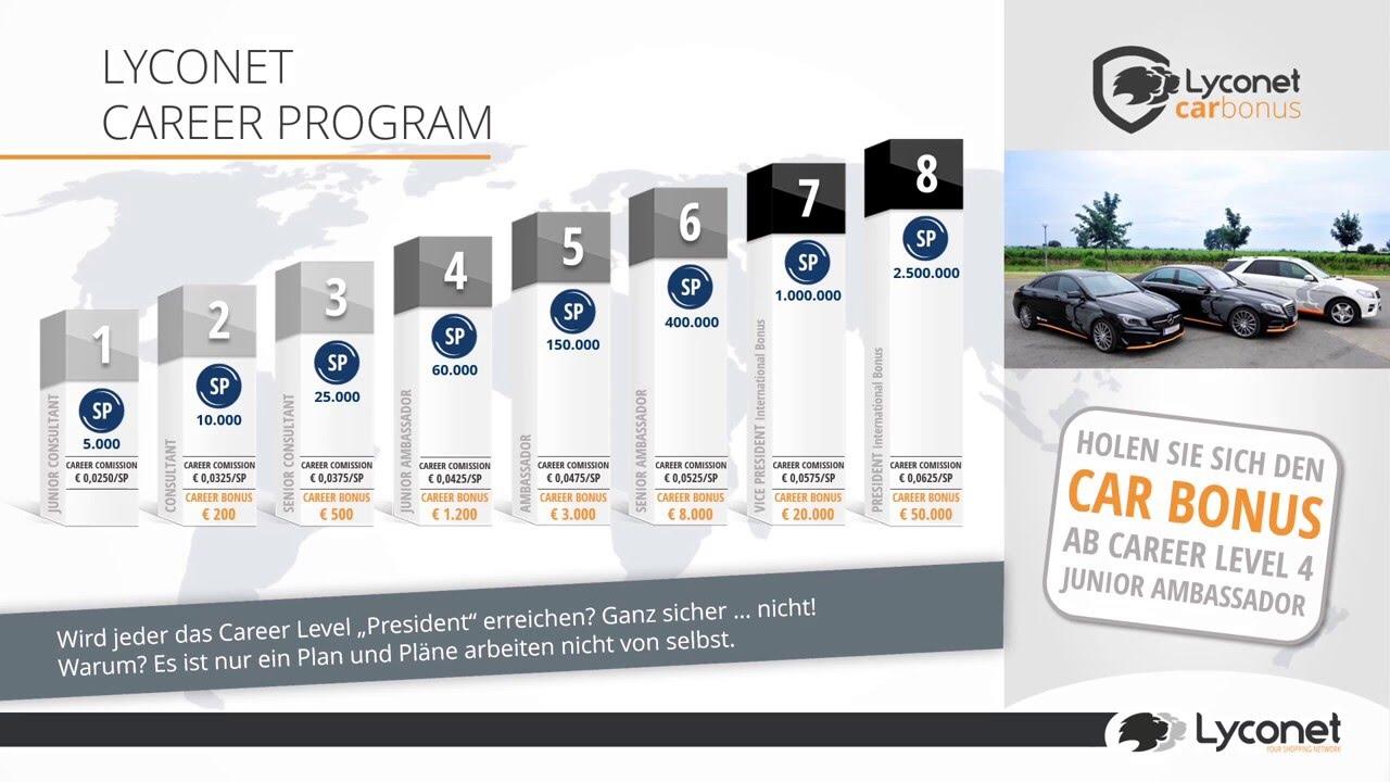 Enterprise Car Levels