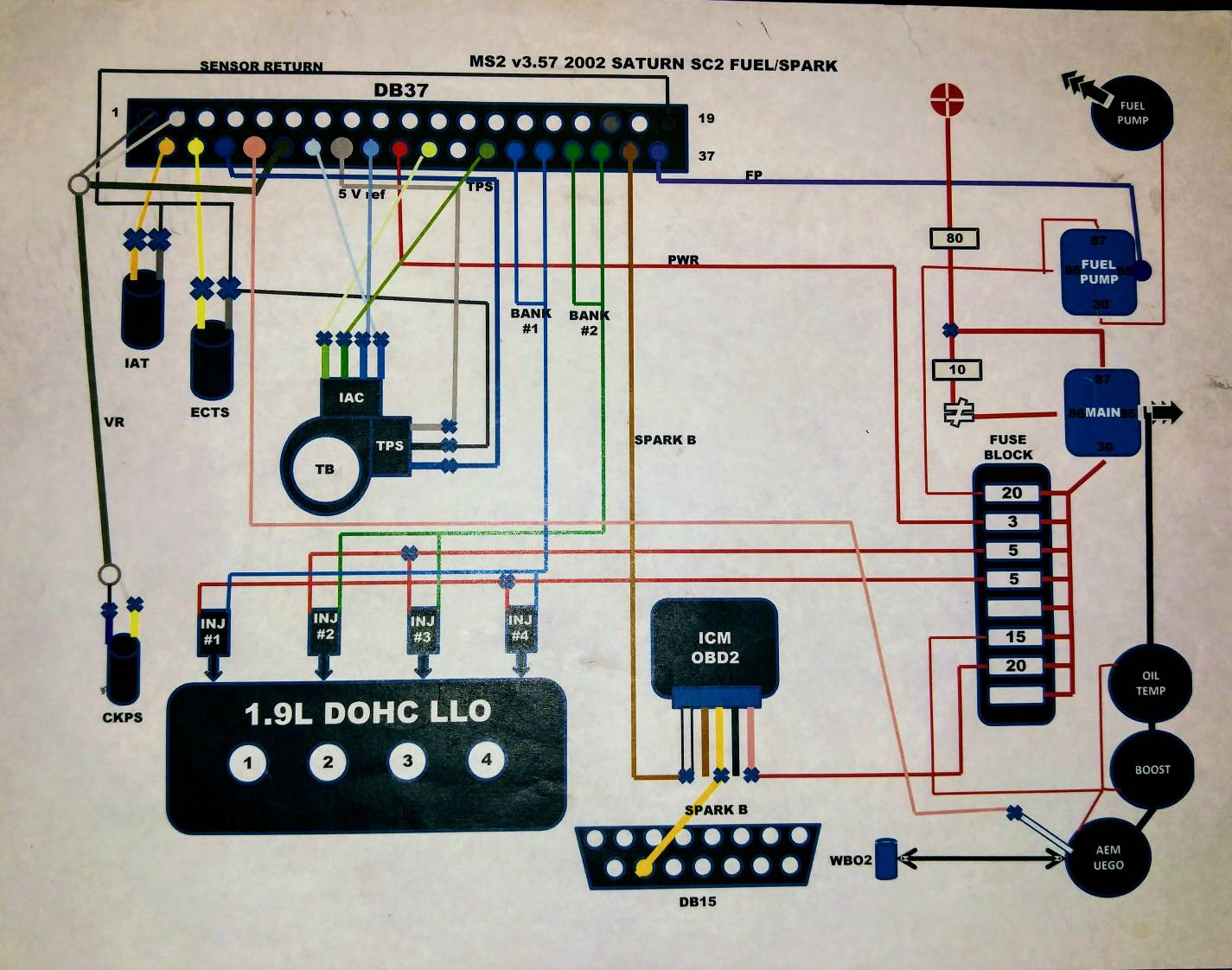 Megasquirt wiring diagram How-tos - Page 2