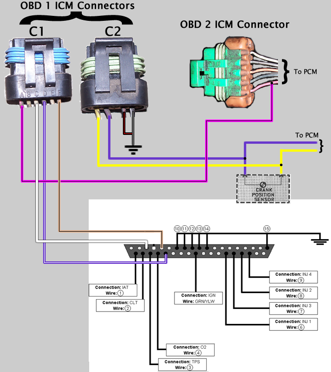 Megasquirt wiring diagram How-tos