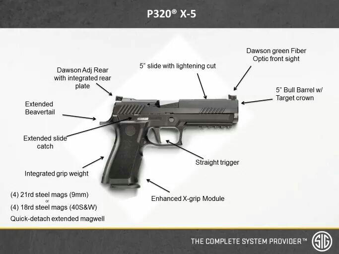 P320 X5 Thread - Sig