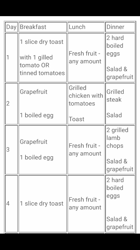 Fat loss meal plan for female photo 1
