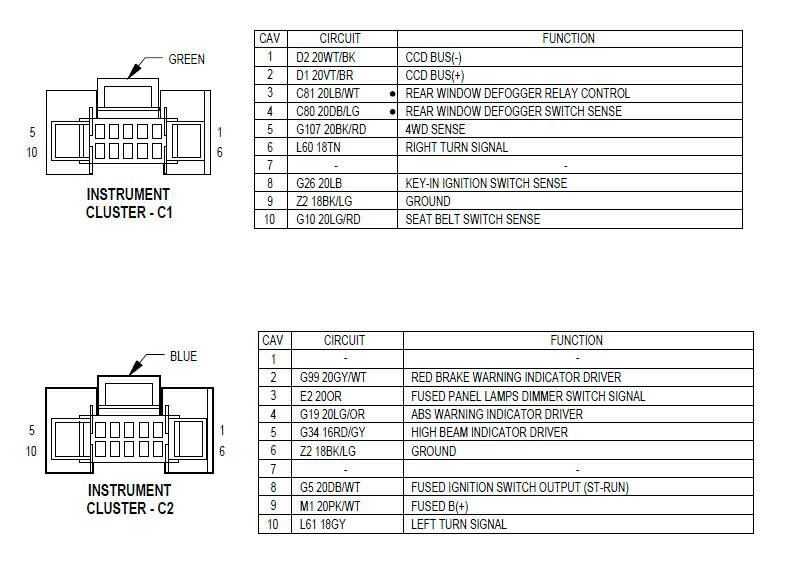 1d48c10b70a4c77c5af5e1c22b585c45 Jeep Wiring Diagrams Instrument on jeep lights diagram, jeep hoses diagram, jeep pulley diagram, jeep horn diagram, jeep shift solenoid, jeep wiring harness, jeep exhaust system diagram, jeep pump diagram, jeep relay wiring, jeep gas tank vent, jeep headlight diagram, jeep wiring time, jeep fuses diagram, jeep turn signal diagram, pioneer deh 150mp instalation diagram, jeep o2 sensor wiring, jeep electrical diagram, jeep engineering diagram, jeep driveline diagram, jeep stock speakers,