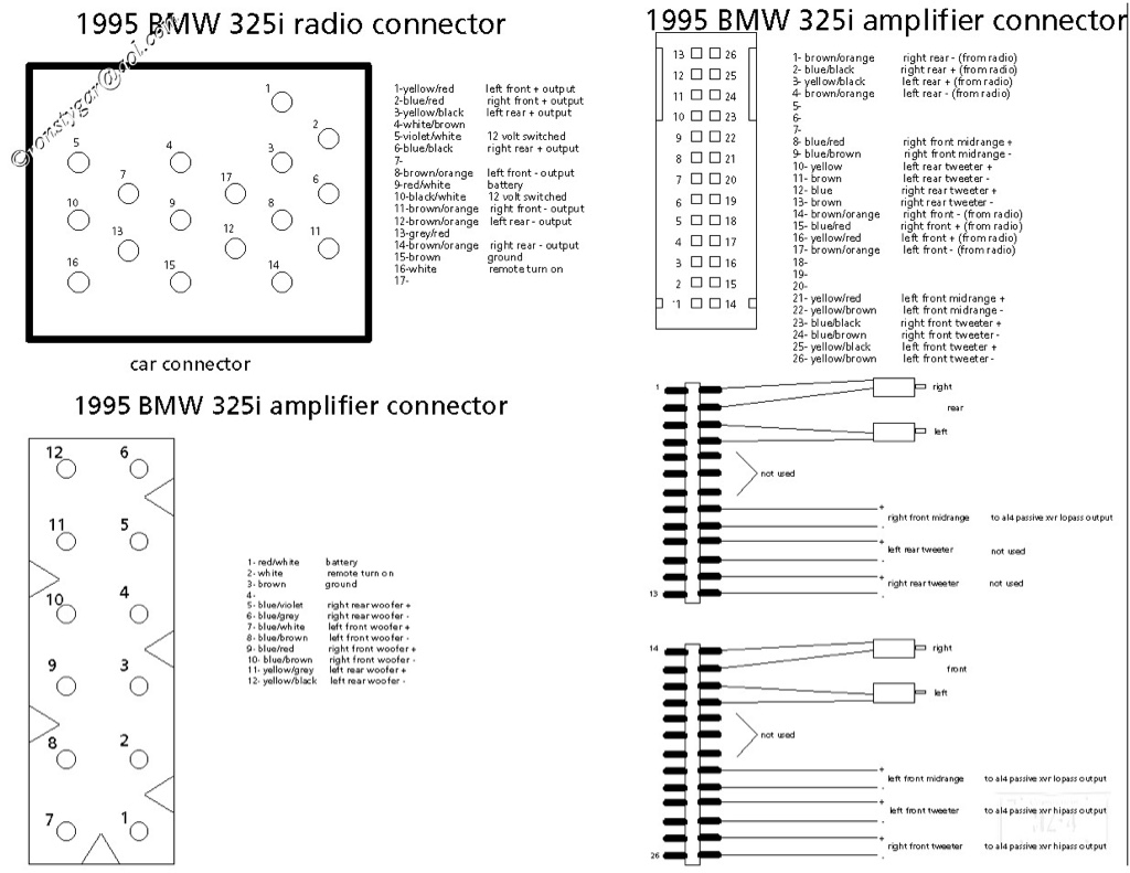 1994 bmw 325i stereo wiring 1994 automotive wiring diagrams installed new stereo powers on but no sound from speakers