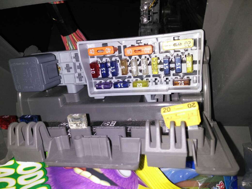 Renault Scenic Fuse Box Problems