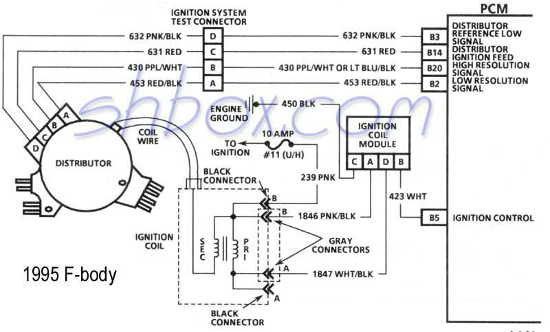 d28e683890f974bbdf5ee7c55d201a2f torqhead 24x link wiring lt1 24x wiring harness at virtualis.co