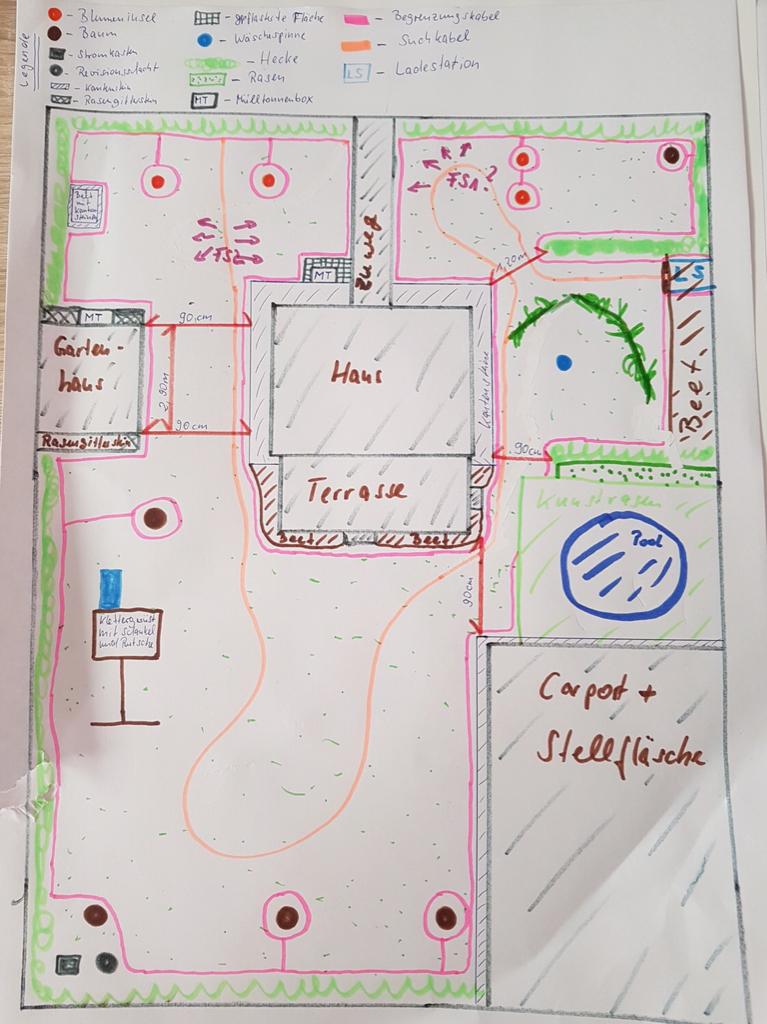frage zum suchkabel bei einem r80li. Black Bedroom Furniture Sets. Home Design Ideas