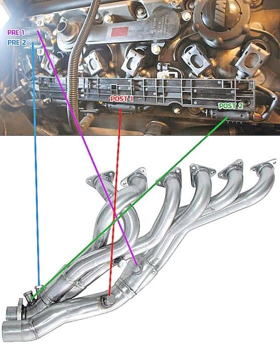 O2 Sensor Confirmation Bmw M3 Forum Com E30 M3 E36 M3 E46 M3