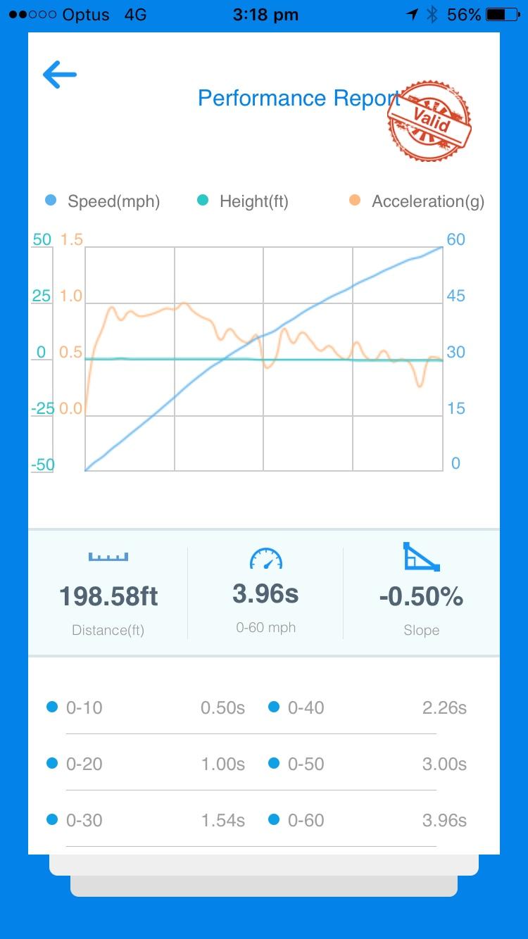 dragy GPS Automotive Performance Meter