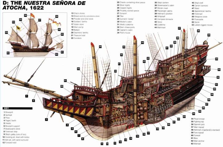 Galleon Ship Diagram - WIRING CENTER •
