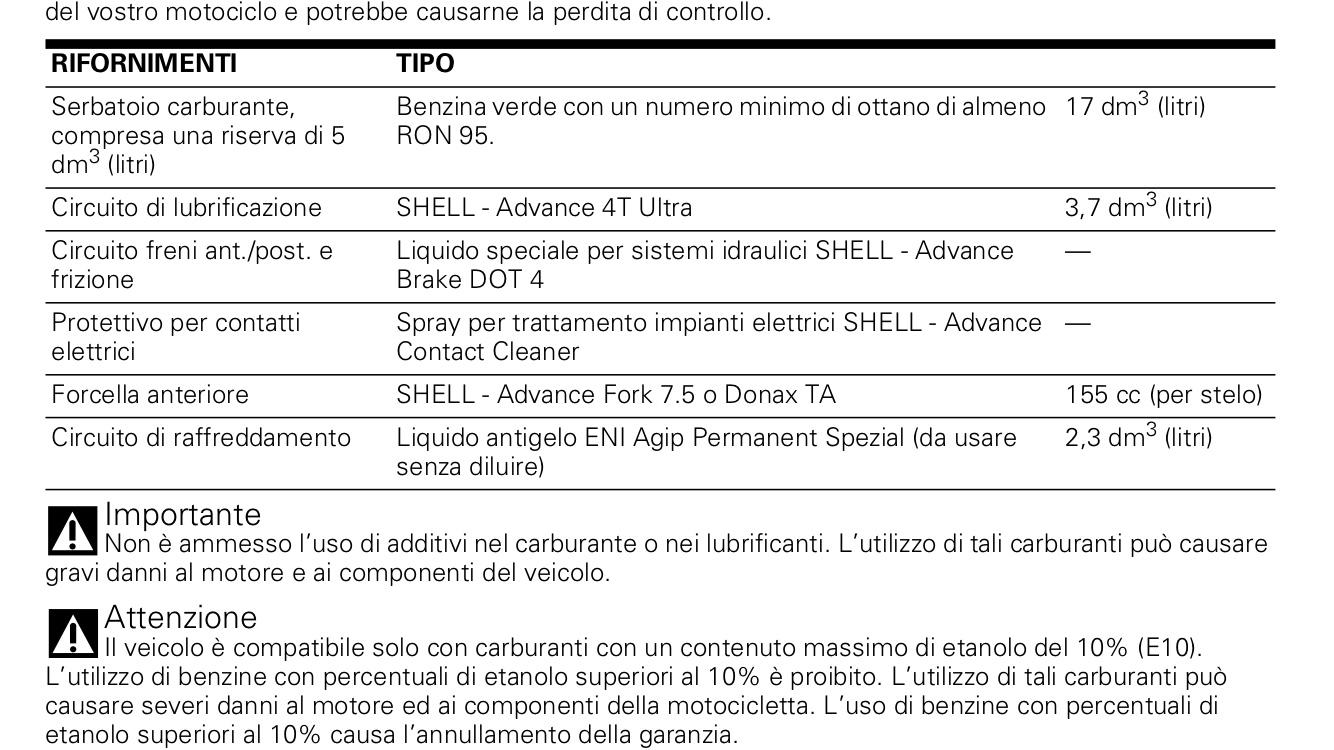 90ae1c63447ae10aaee4cec696d9637d - Liquido refrigerante 1299 Panigale