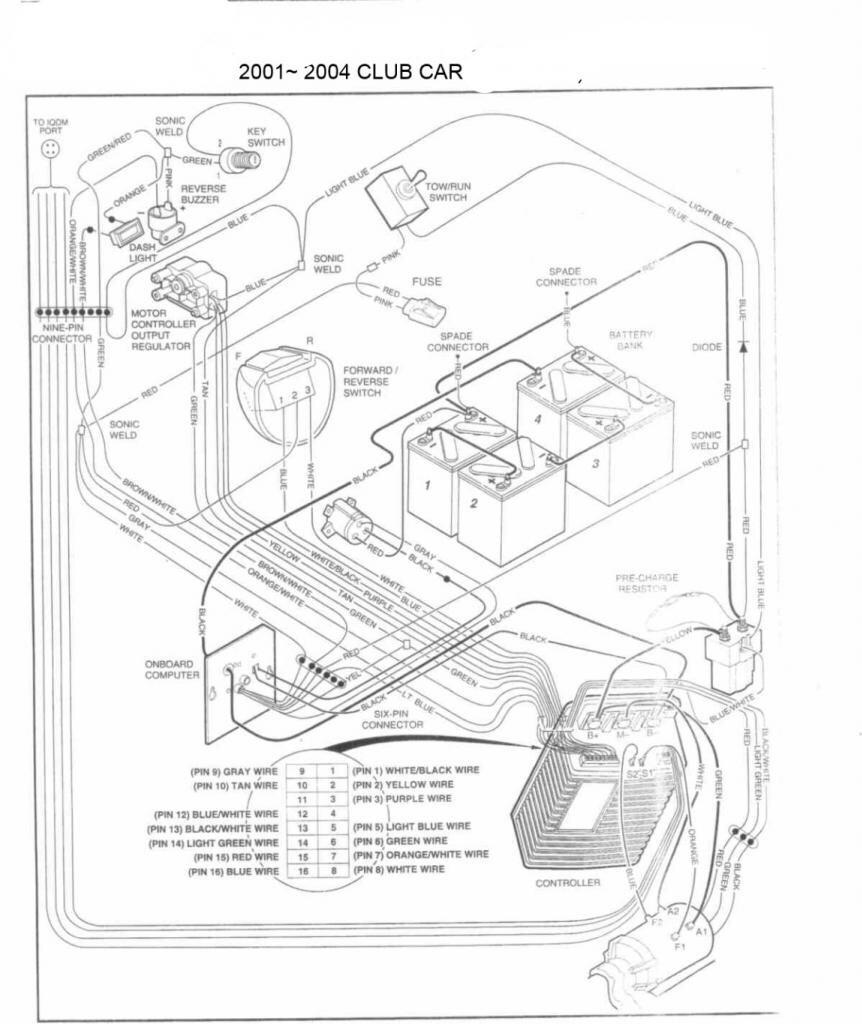 WRG-4423] Villager Club Car Wiring Diagram on