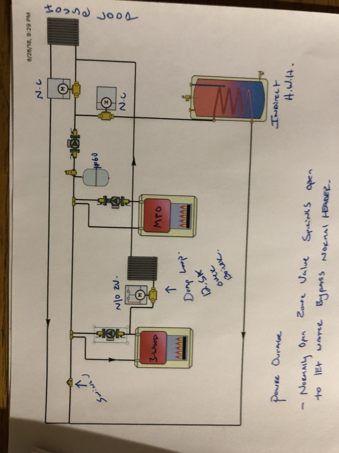 Wood Oil Boiler Piping Schematic What Is A Diagram Sent From My Iphone Using Tapatalk