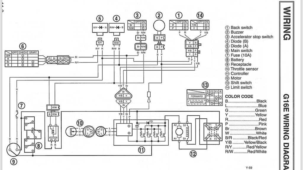 Yamaha G16 Wiring Diagram | Wiring Diagram on