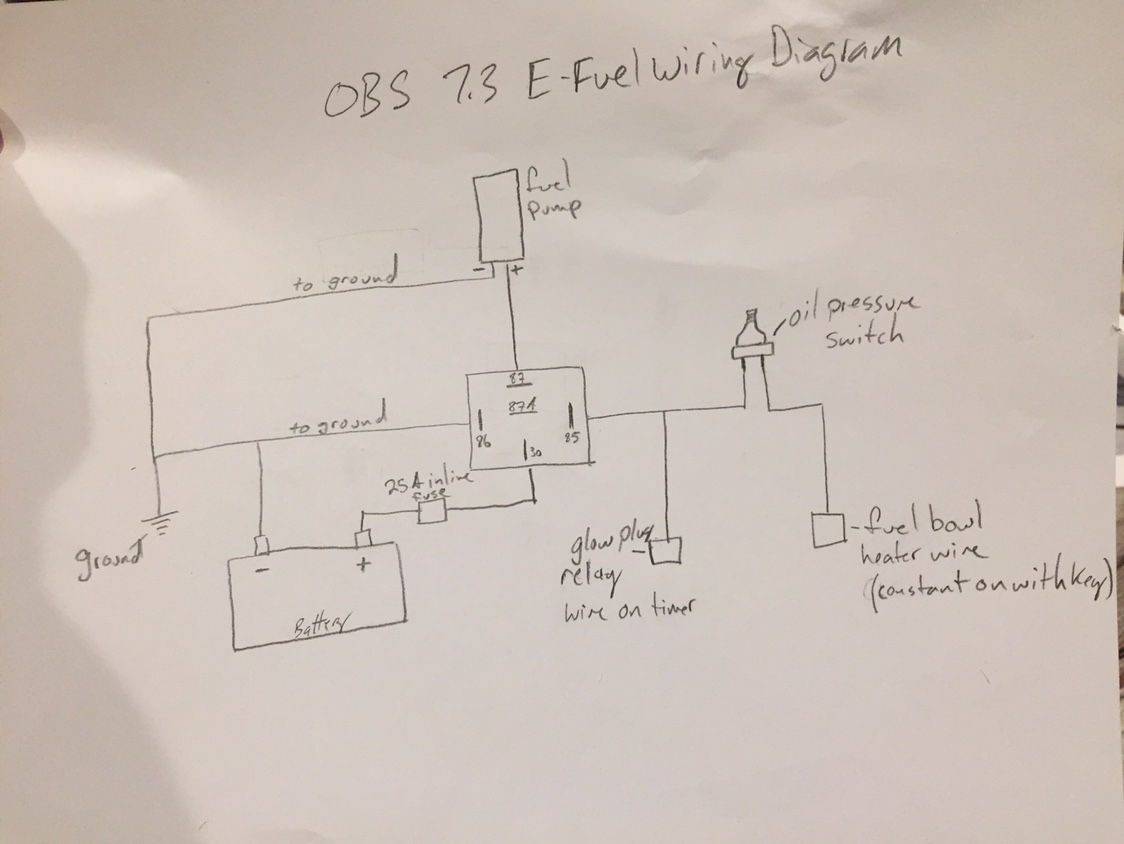obs 7 3 efuel diy wiring diagram powerstrokearmy Lighting Wiring Diagrams