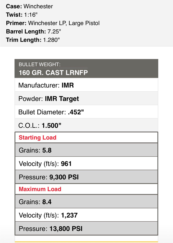 45 LC loads for Bond Arms Derringer    - Calguns net