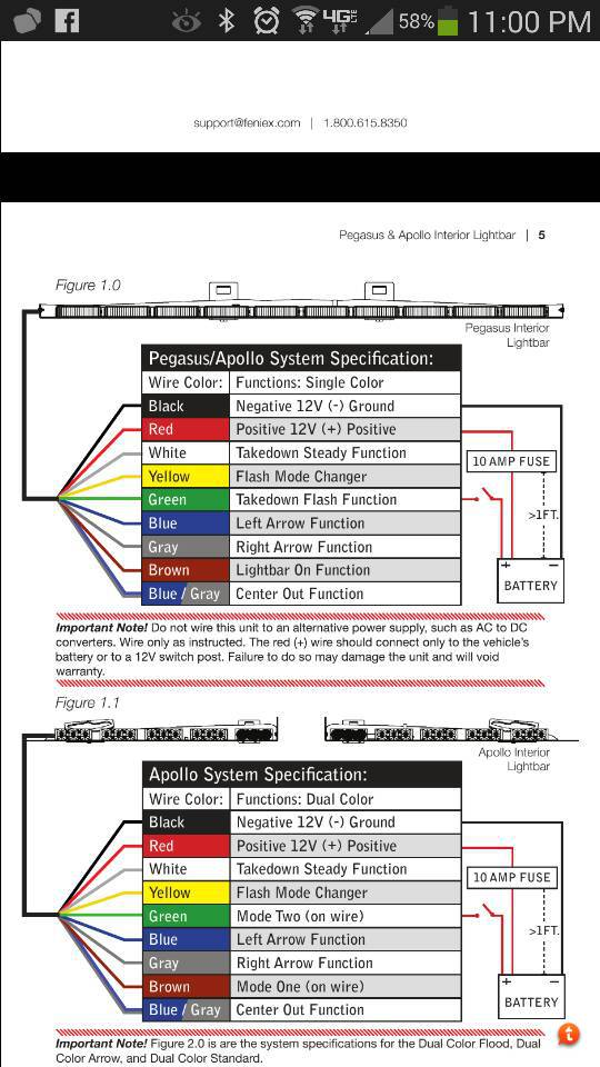 ga4ubahe federal signal pa300 series wiring diagram wiring diagram and federal signal vista lightbar wiring diagram at et-consult.org