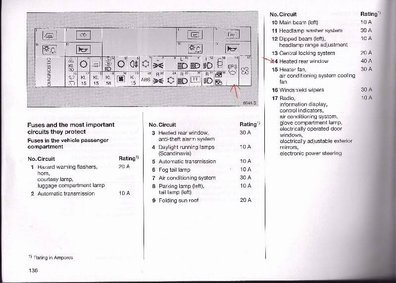 Corsa C Fuse Box Guide : Where is fuse box on a vauxhall autos post