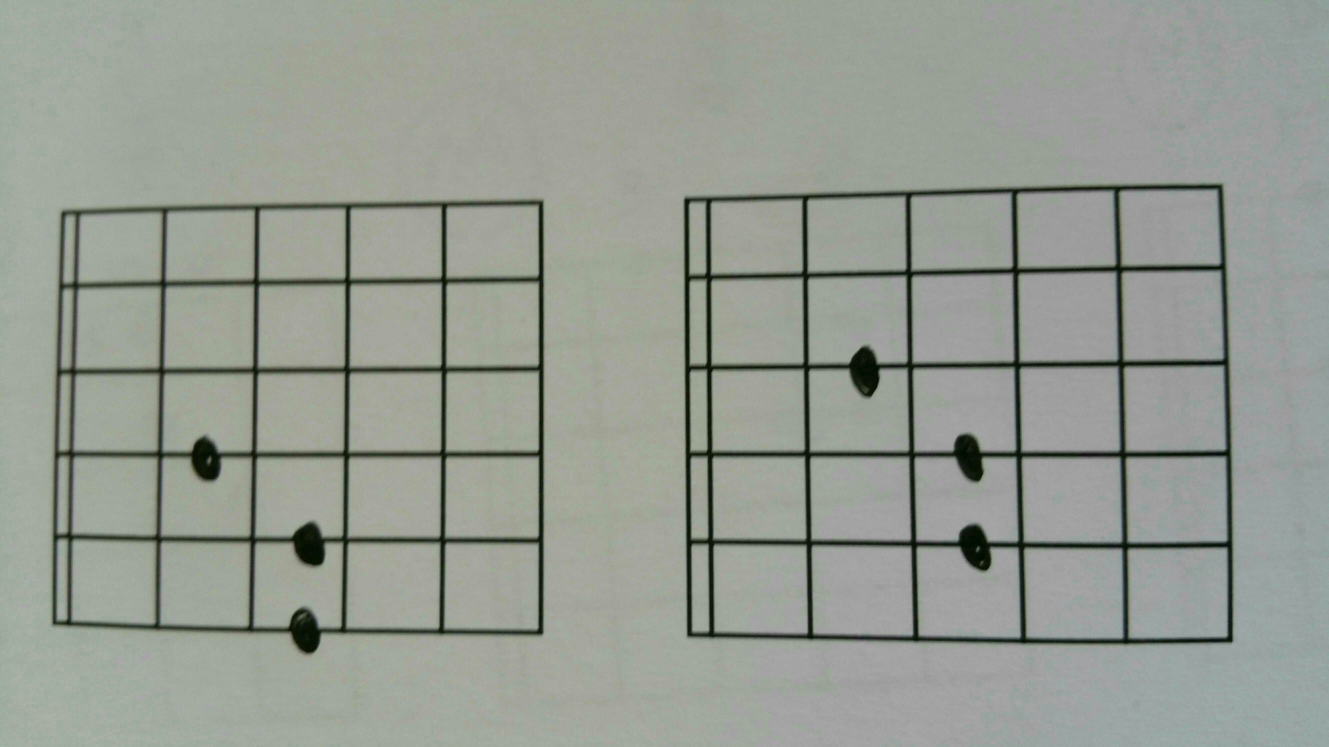 Strumming and chords can someone please tell me what these chords are i quite like them lol hexwebz Choice Image