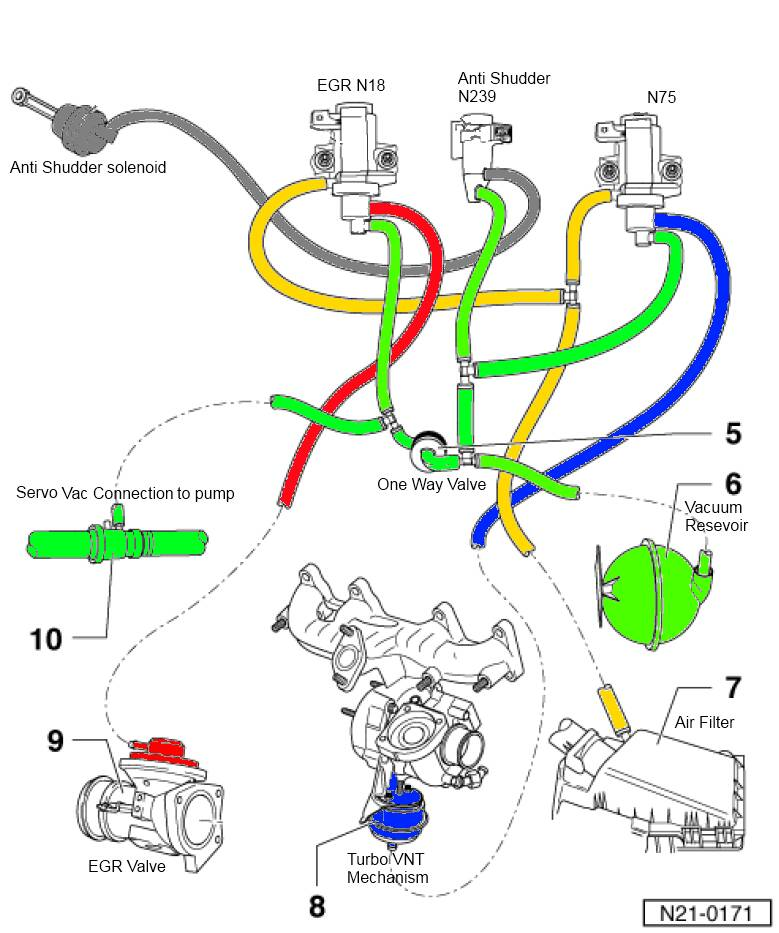Vw Golf 3 Tdi Wiring Diagram : Vw tdi l engine diagram get free image about wiring