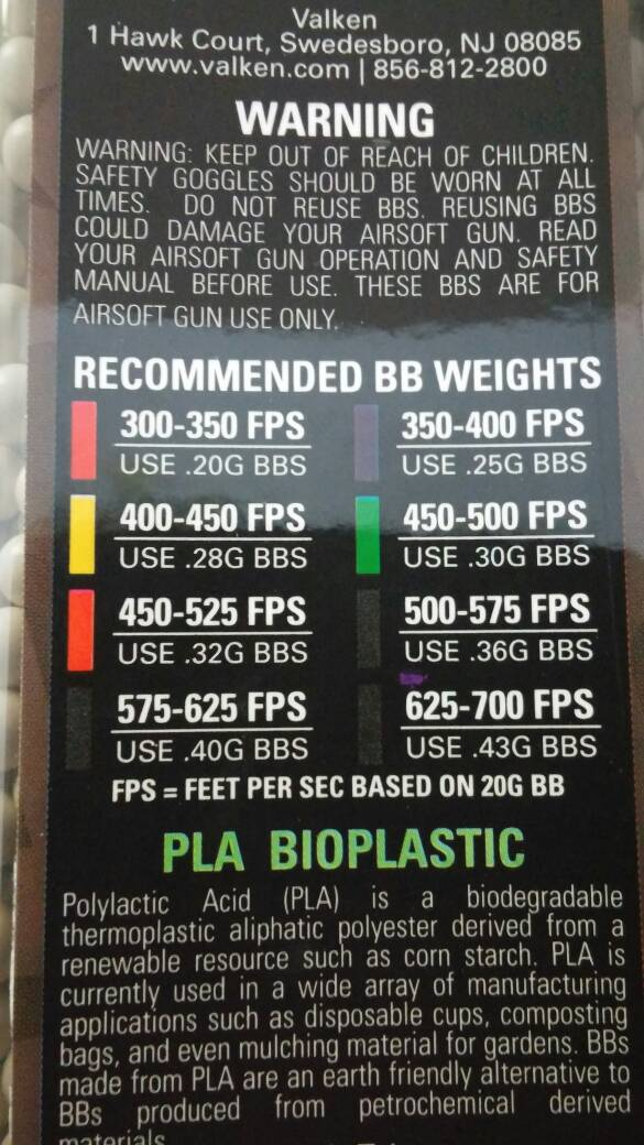 FPS vs. BB weigh - Airsoft Sniper Forum