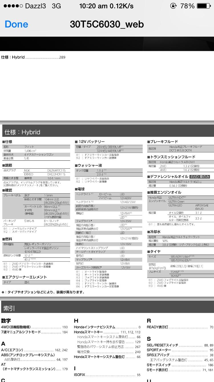 Honda Fit Hybrid Owners and Fans Club - 89fa5b13a5cf1ff6c3e64126bb3d37ba