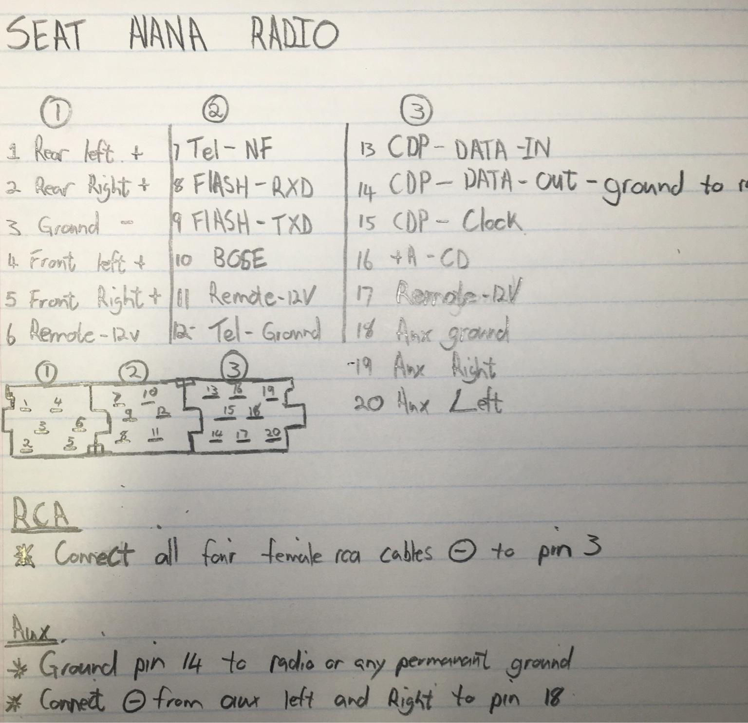 Bender- Seat Ibiza Cupra 1.9tdi - Page 4 - The Volkswagen Club of ...