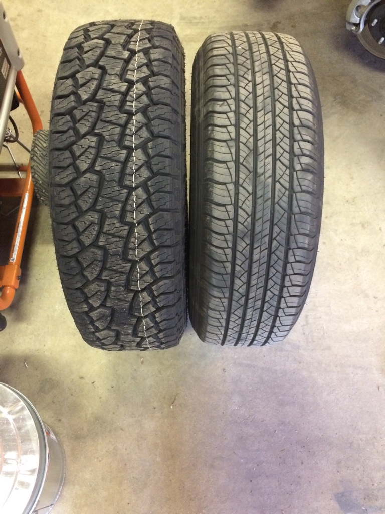 Anyone Upsize to 235/70/R17 Tires? - Page 2 - Toyota RAV4 Forums