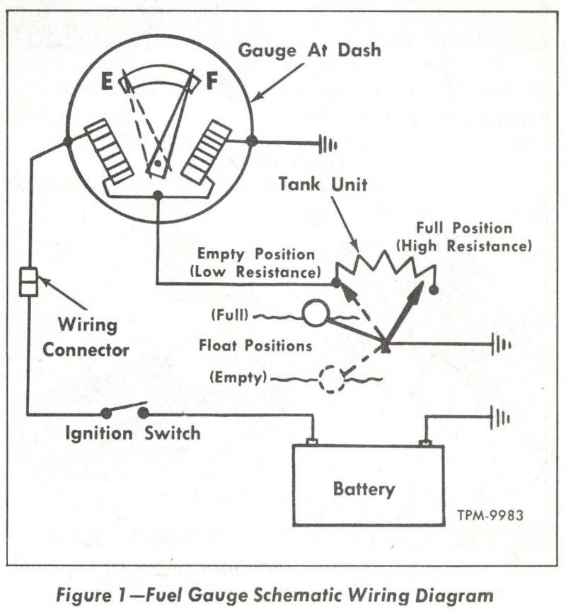Fuel Sender The Split Screen Van Clubrhssvcorguk: Vw Fuel Gauge Wiring Diagram At Gmaili.net