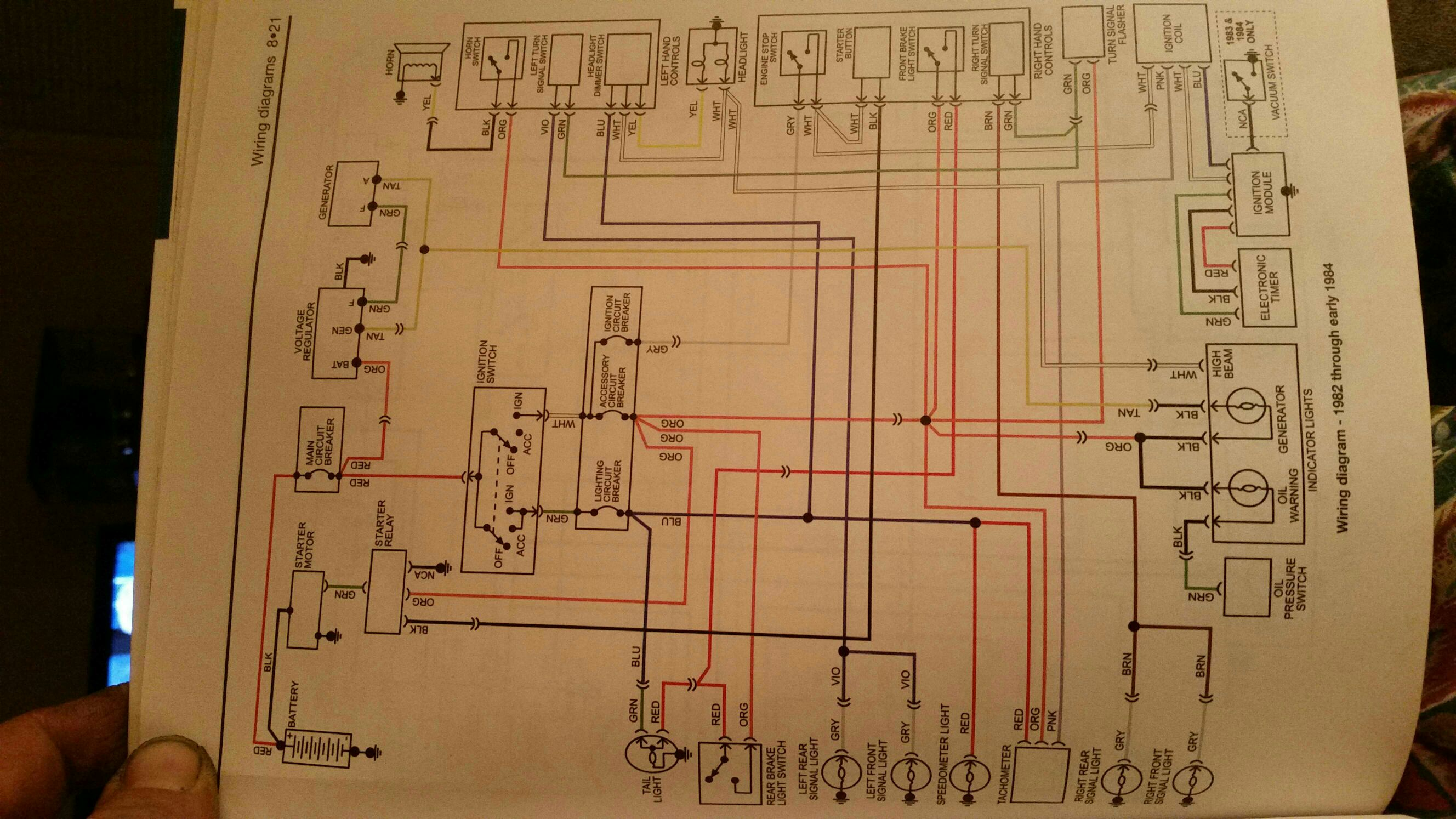 Ironhead Starter Wiring The Sportster And Buell Motorcycle Forum 96 Diagram Originally Posted By Screwloose