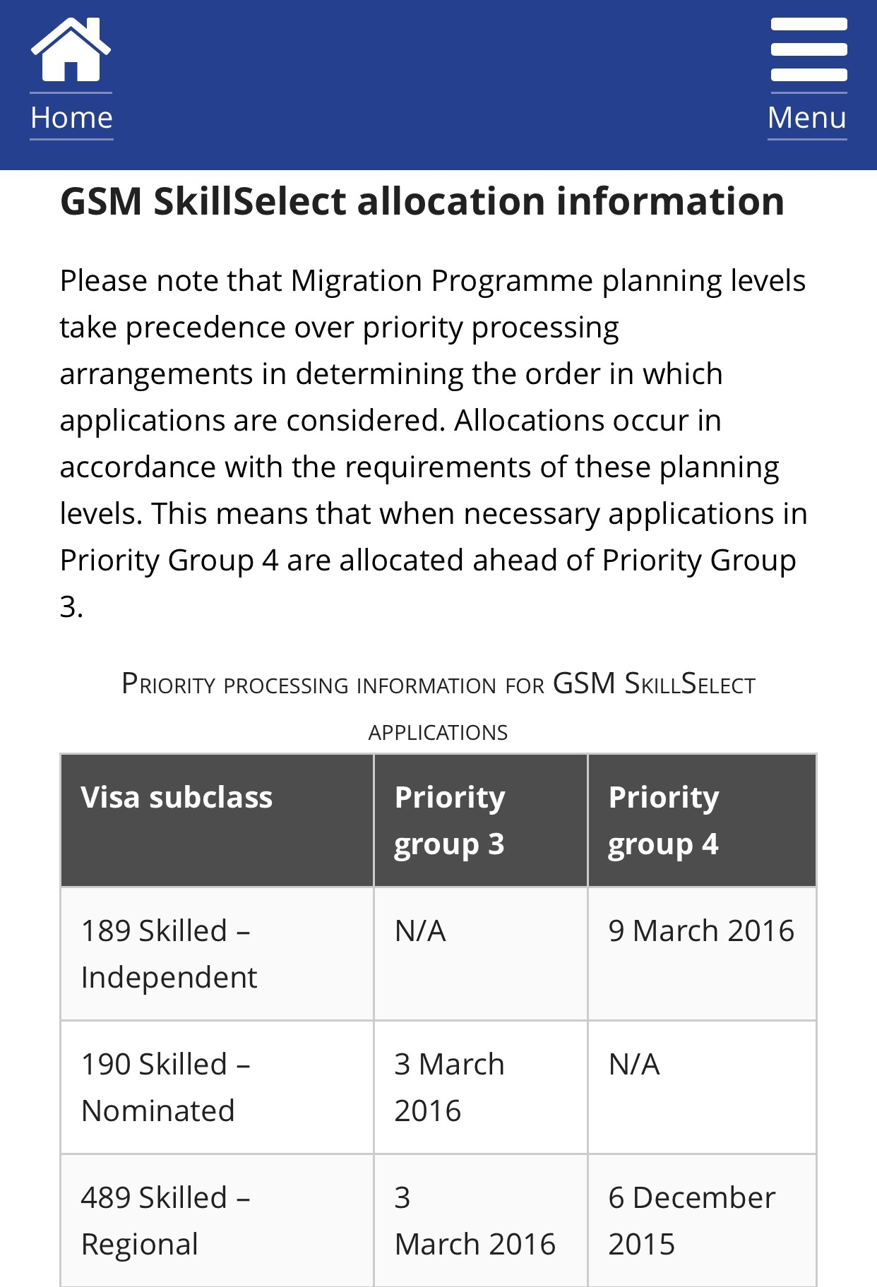 190 Visa Lodge 2016 January onwards - Page 214