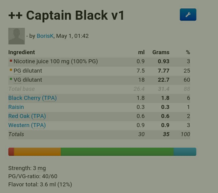 копия dekang africa blend (captain black) 686