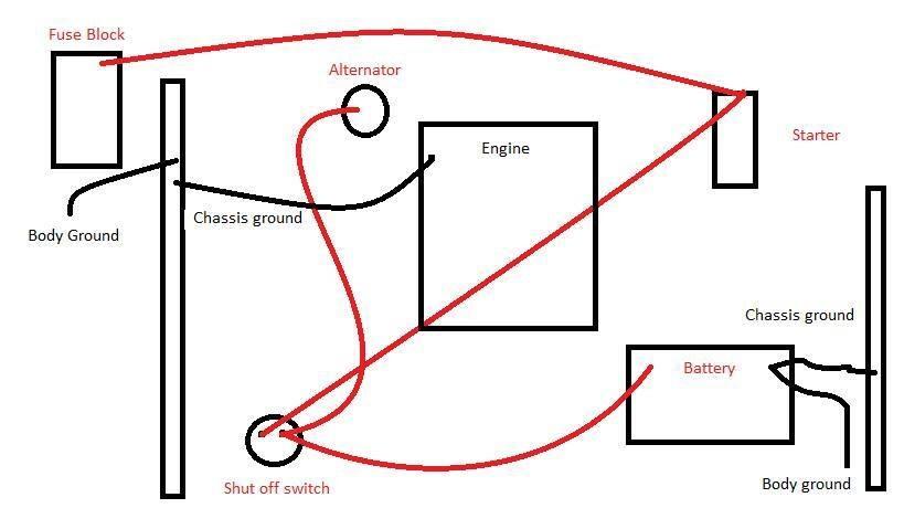 Ls1 Battery Wiring Diagram Wiring Diagram Advance