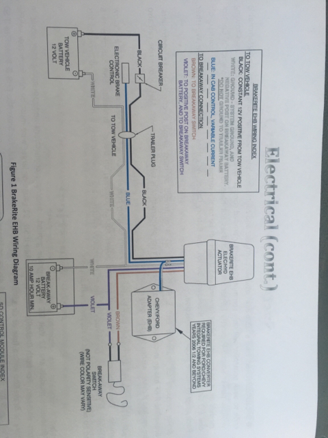 brakes arrived page 4 rh granddesignowners com titan brakerite wiring diagram titan brakerite wiring diagram
