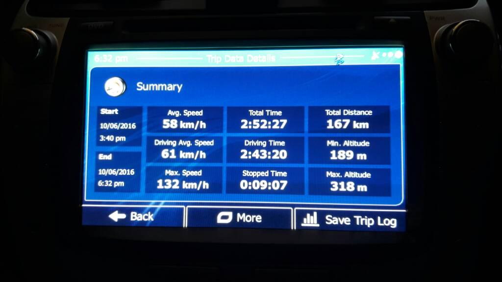 Honda City Aspire 1.3 Mileage Problem - 596a4a52a0752fb6f951f9c93a6f93c5