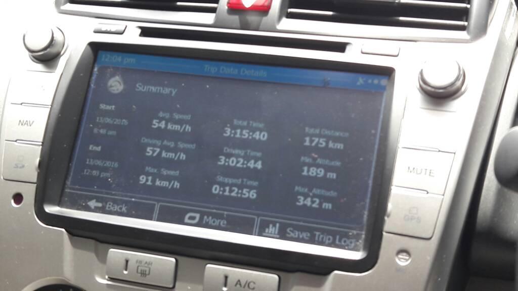 Honda City Aspire 1.3 Mileage Problem - 6c1200c9d303c3873b5c489cd61ac90e