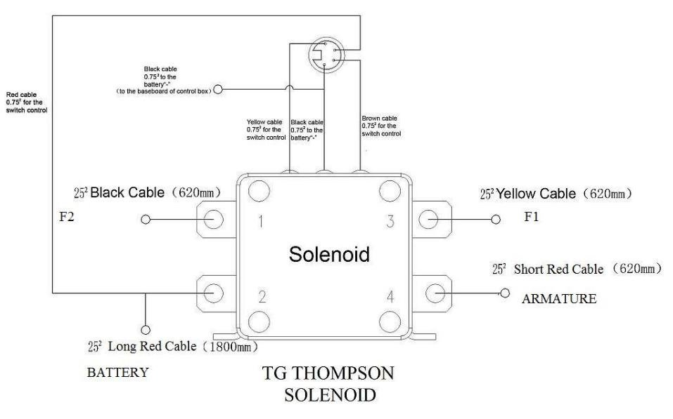 tg thompson solenoid and xd9000 winch patrol 4x4. Black Bedroom Furniture Sets. Home Design Ideas