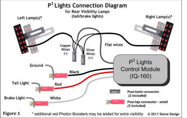 skene p3 installation kawasaki vulcan forum vulcan forums rh vulcanforums com Ford Brake Light Wiring Diagram F150 Brake Light Wiring Diagram