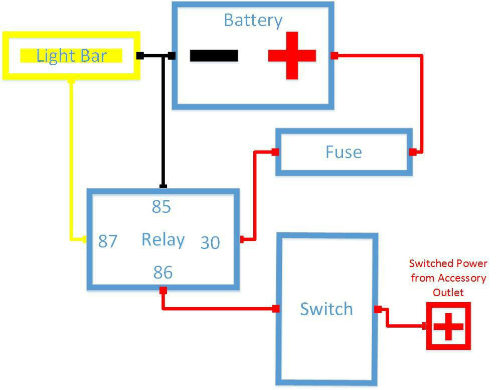 Relays for Dummies - Yamaha Viking Forum on