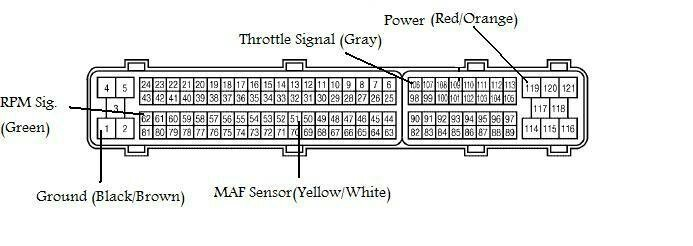 ... wiring diagram and · thread ecu pinouts help requiref ...