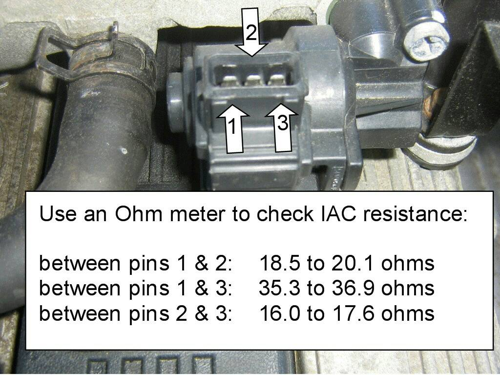 Gm Idle Air Control Valve Wiring Block Diagram Explanation Iac 2000 6 0 Chevy 52 Images Headlight Switch O2 Sensor