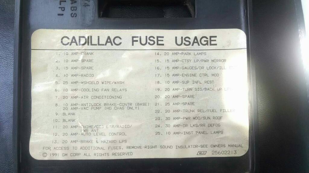 Fuse Box Location  And Fuse Function Id   Needed