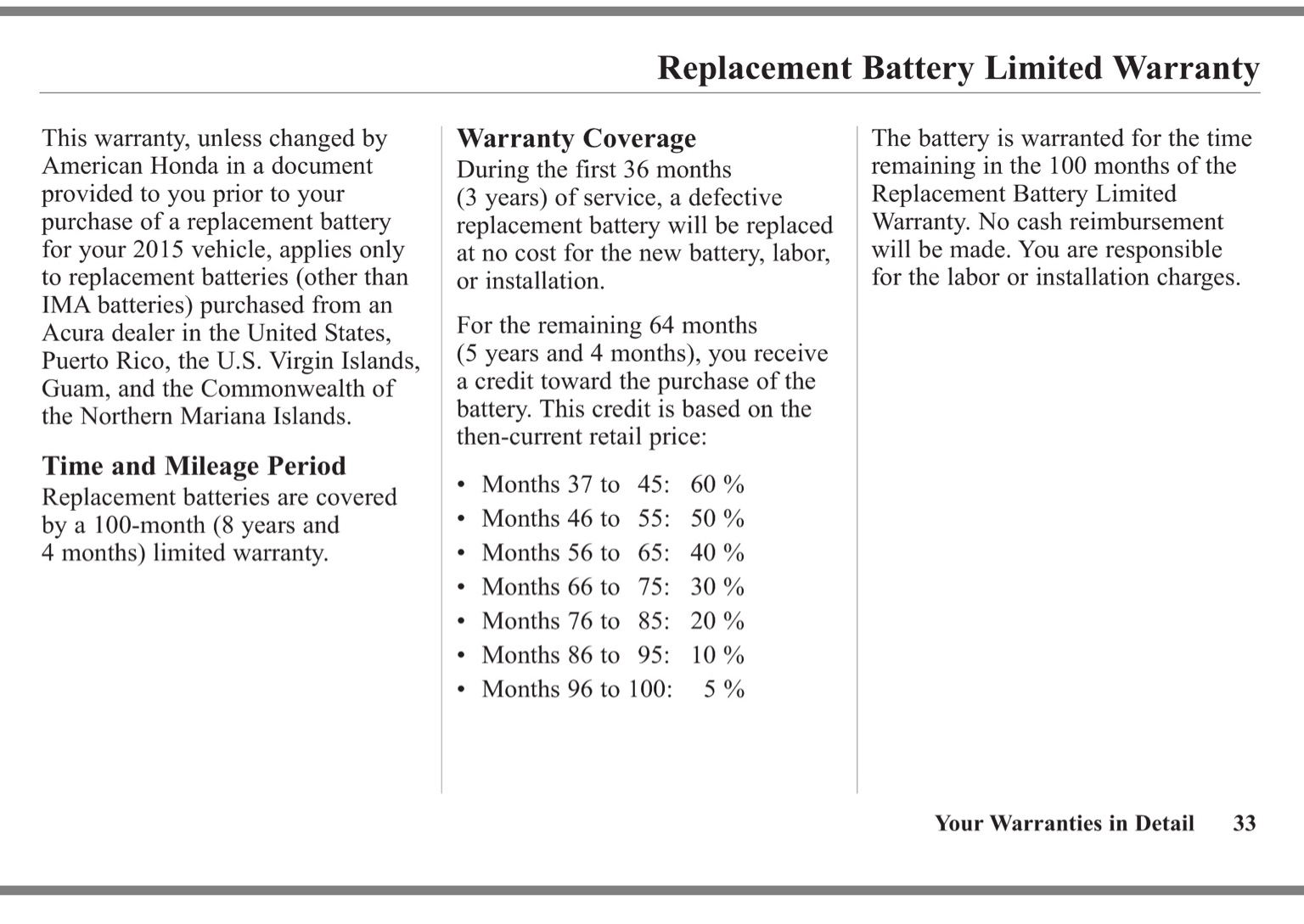 Here S A Screen Shot From The Warranty Book It Says 3 Years You Should Be Ok